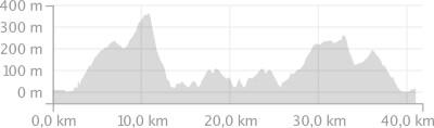 Belchenradlertour